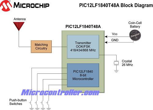 Microchip PIC12LF1840 with RF